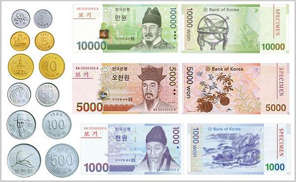 Hình ảnh tiền Hàn Quốc