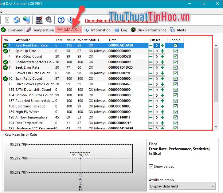 Sang tab S.M.A.R.T để kiểm tra những thông tin mà phần mềm đã chuẩn đoán
