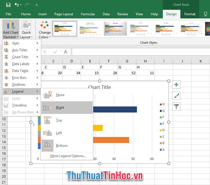 Add Chart Element là chức năng nằm trong mục Chart Layout