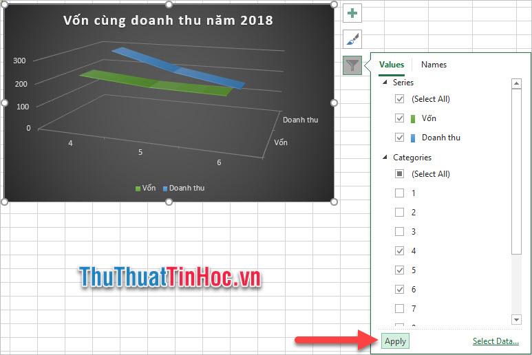 Chỉnh sửa dữ liệu hiển thị trên biểu đồ với Values