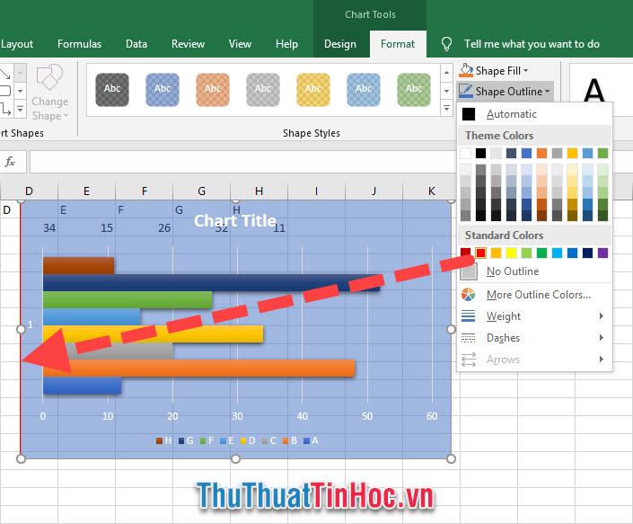 Chỉnh màu viền cho đồ thị biểu đồ Excel
