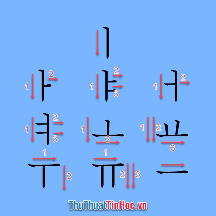 Cách viết nguyên âm