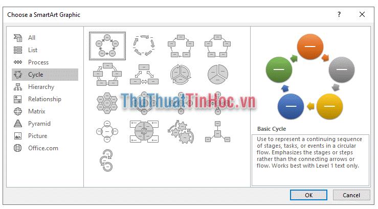 Chọn kiểu sơ đồ phù hợp với mục đích sử dụng